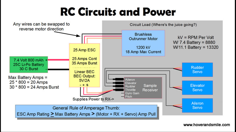 RC Electric Circuit Diagram