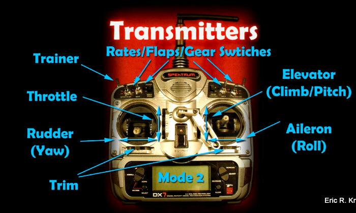 Transmitter Binding and Model Memory
